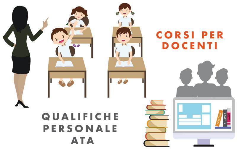Corsi e Qualifiche per Docenti e Personale ATA - formmedia.it